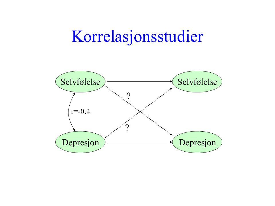 Korrelasjonsstudier Selvfølelse Selvfølelse Depresjon Depresjon