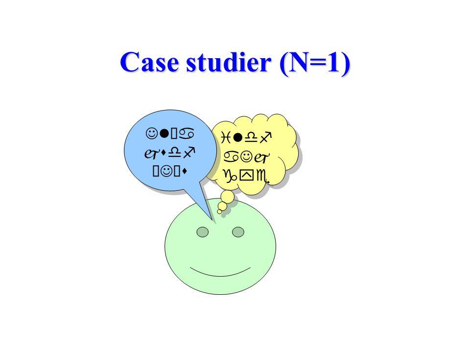 Case studier (N=1) JløajsdføJøs ildfaJjgye