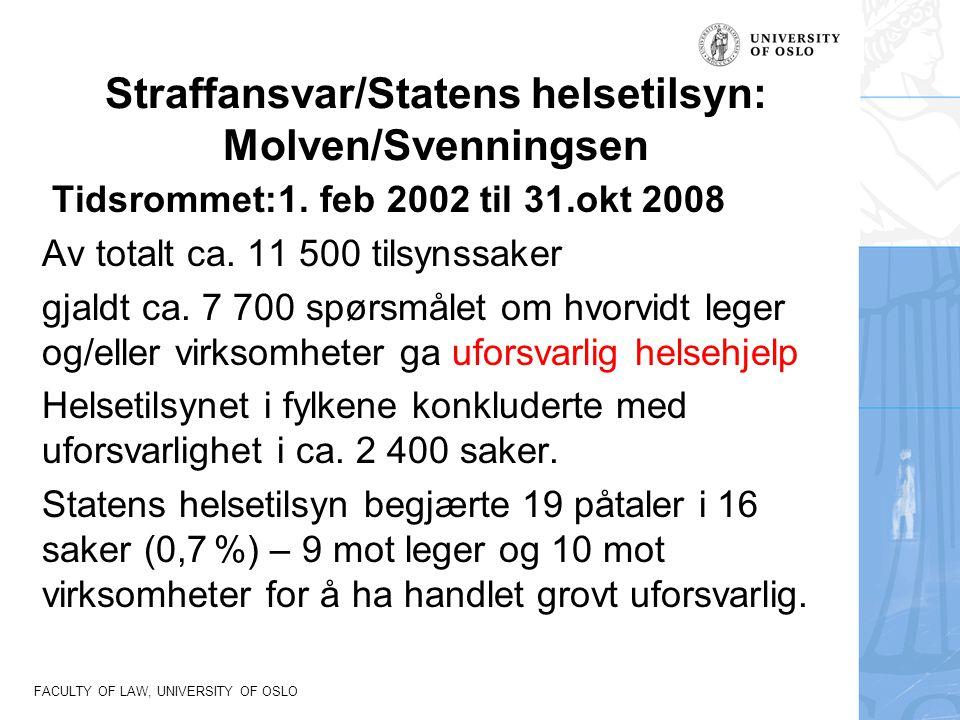 Straffansvar/Statens helsetilsyn: Molven/Svenningsen