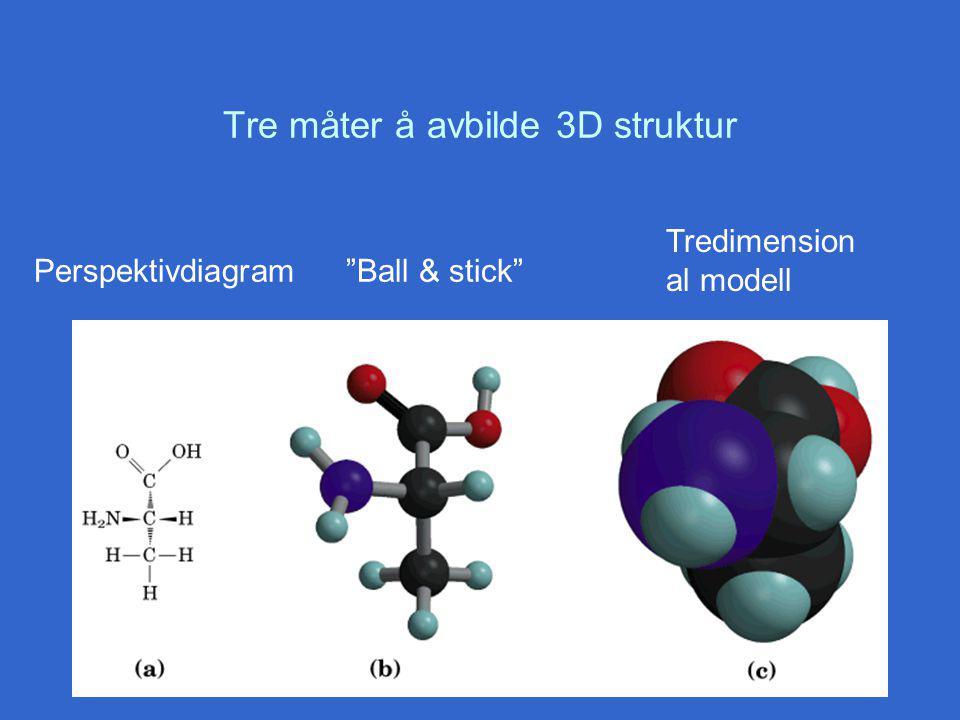 Tre måter å avbilde 3D struktur