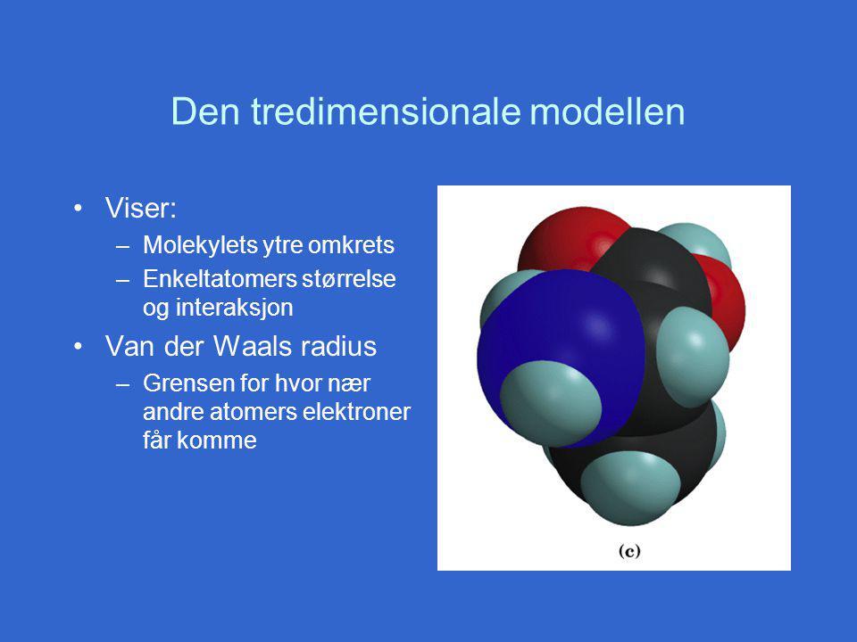 Den tredimensionale modellen