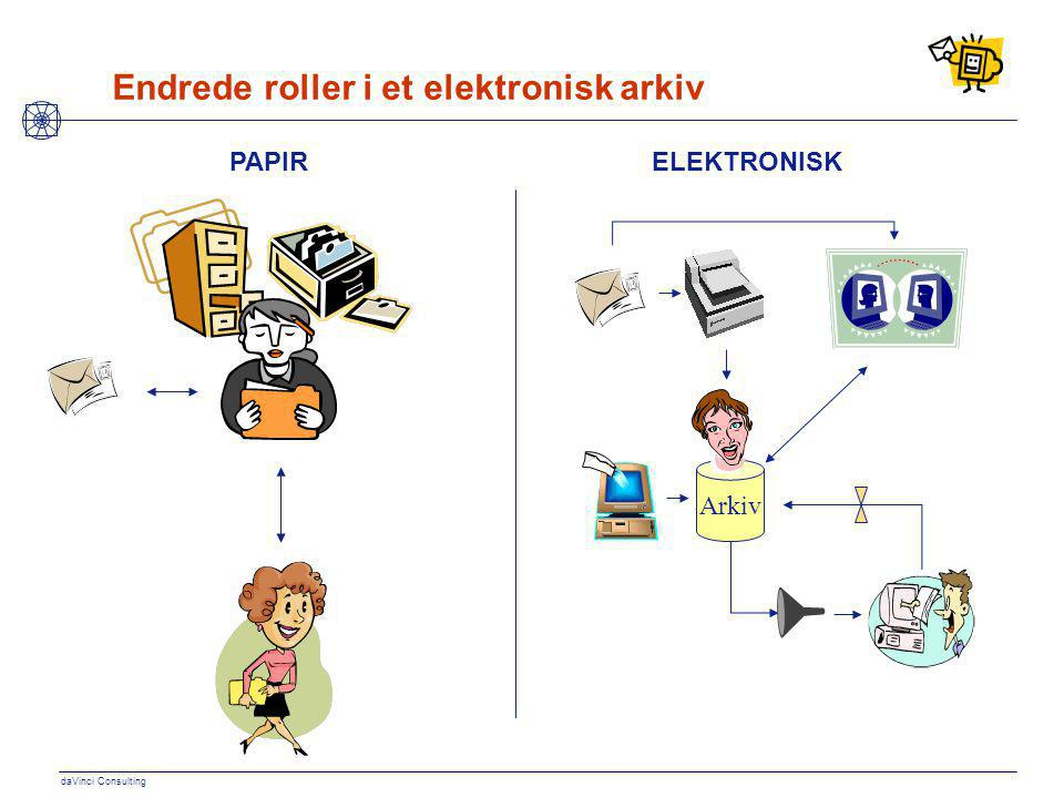 Endrede roller i et elektronisk arkiv