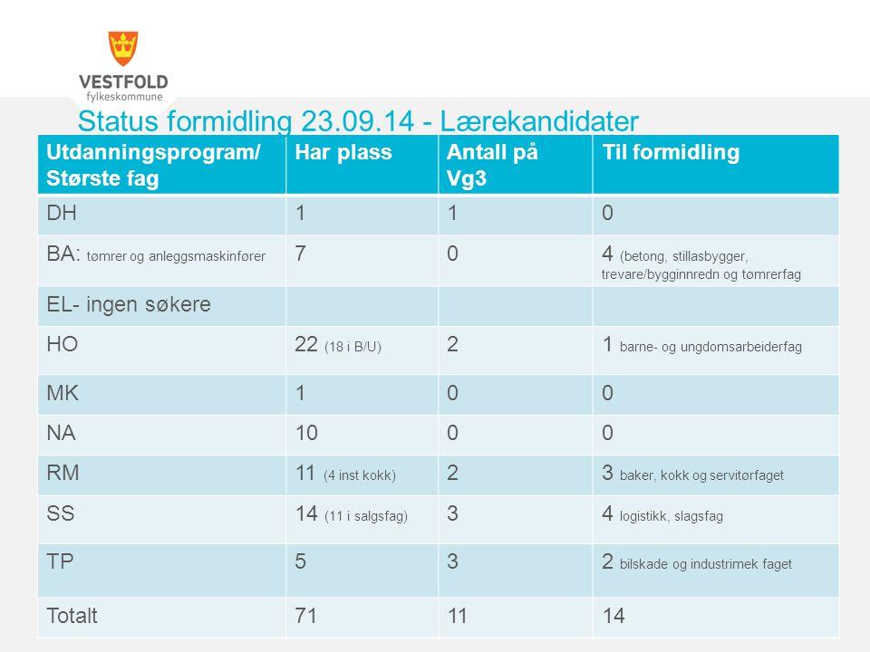 Status formidling 23.09.14 - Lærekandidater
