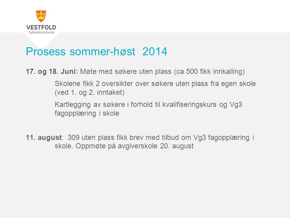 Prosess sommer-høst 2014