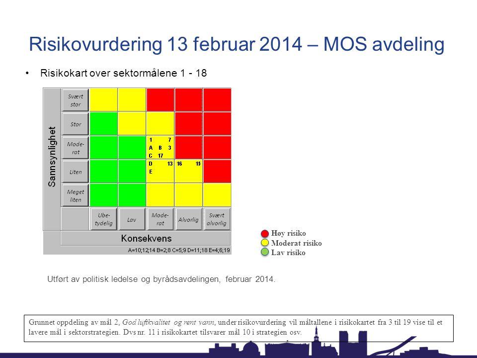 Risikovurdering 13 februar 2014 – MOS avdeling