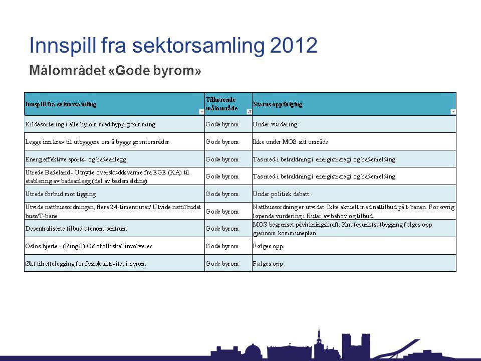 Innspill fra sektorsamling 2012