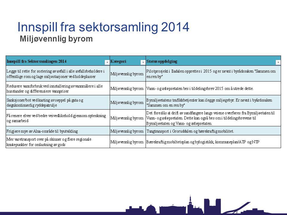 Innspill fra sektorsamling 2014