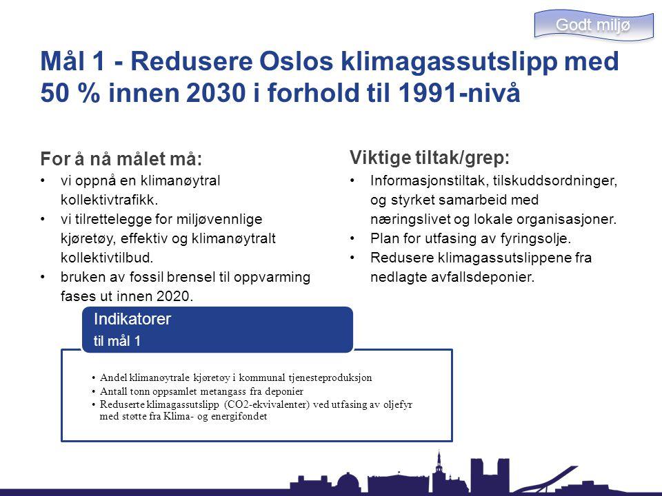 Godt miljø Mål 1 - Redusere Oslos klimagassutslipp med 50 % innen 2030 i forhold til 1991-nivå. For å nå målet må: