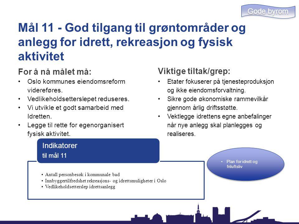 Gode byrom Mål 11 - God tilgang til grøntområder og anlegg for idrett, rekreasjon og fysisk aktivitet.