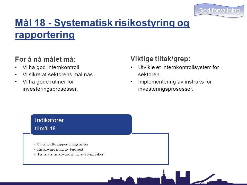 Mål 18 - Systematisk risikostyring og rapportering