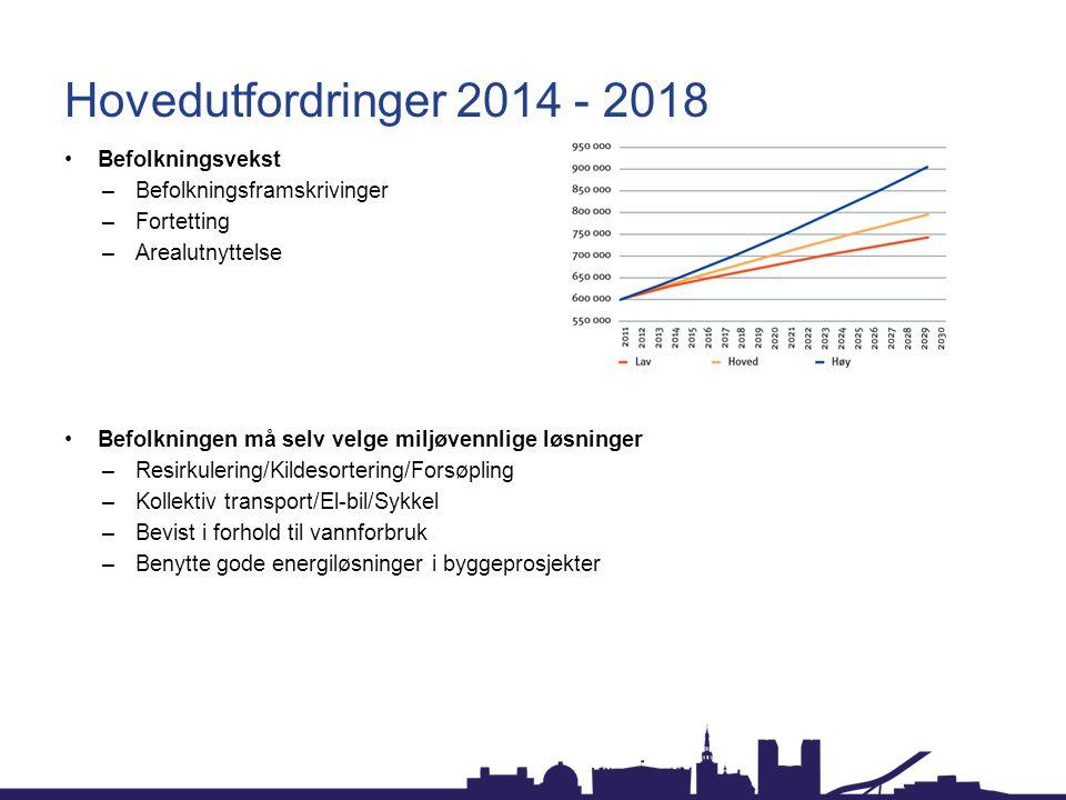 Hovedutfordringer 2014 - 2018 Befolkningsvekst