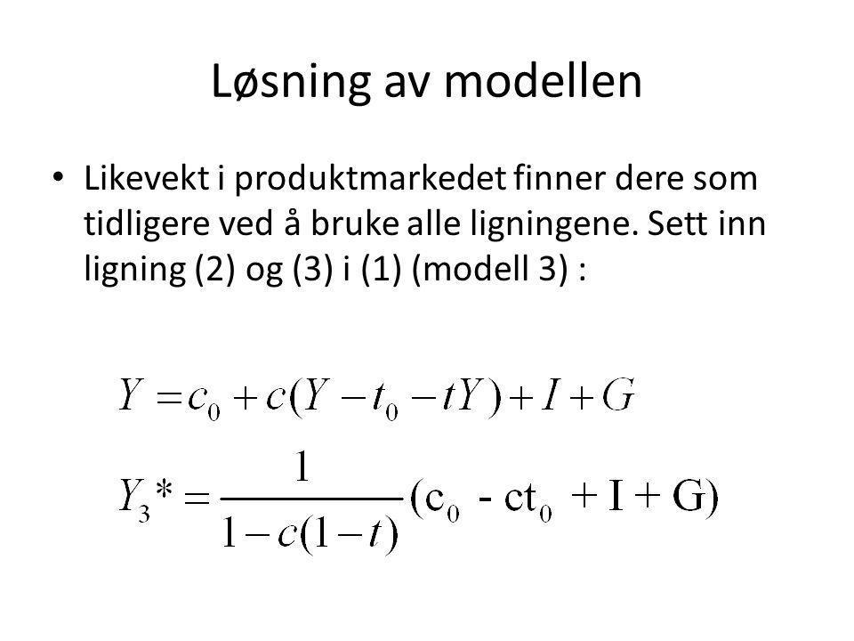 Løsning av modellen Likevekt i produktmarkedet finner dere som tidligere ved å bruke alle ligningene.
