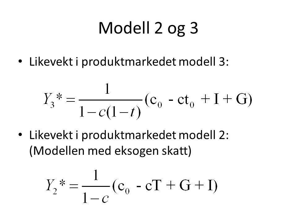 Modell 2 og 3 Likevekt i produktmarkedet modell 3: