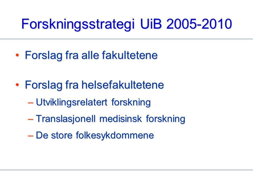 Forskningsstrategi UiB 2005-2010