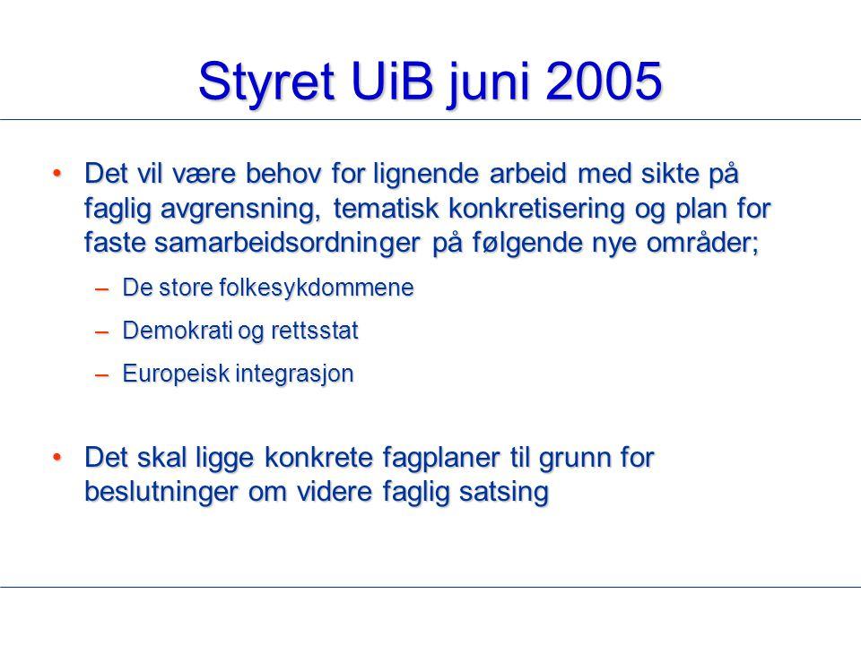 Styret UiB juni 2005