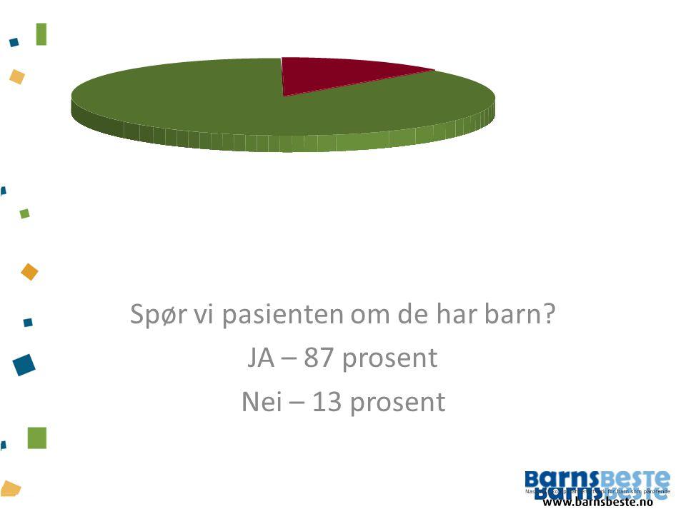 Spør vi pasienten om de har barn JA – 87 prosent Nei – 13 prosent