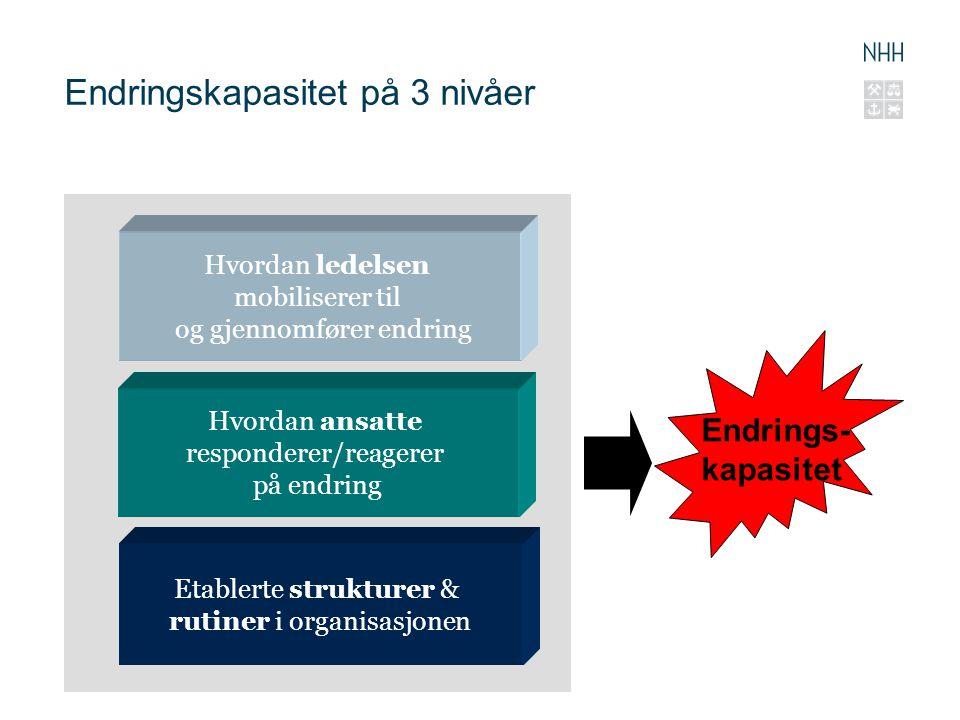 Endringskapasitet på 3 nivåer