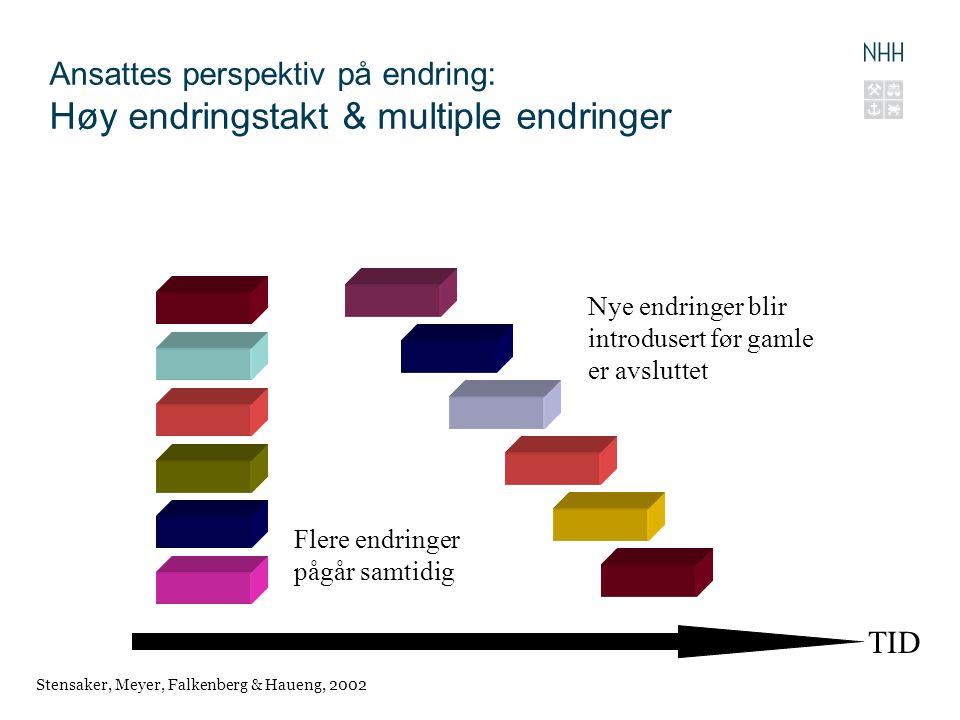 Ansattes perspektiv på endring: Høy endringstakt & multiple endringer