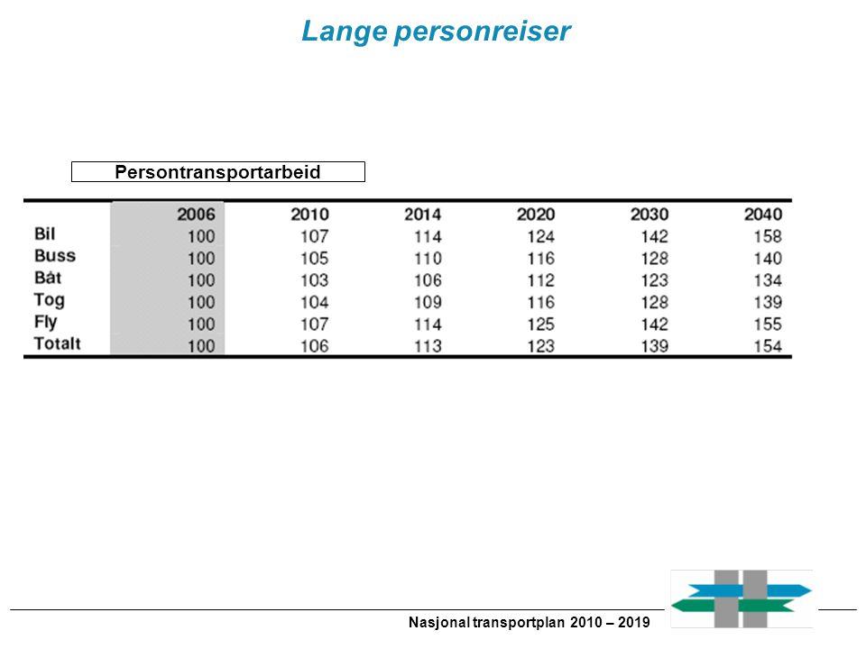 Persontransportarbeid Nasjonal transportplan 2010 – 2019