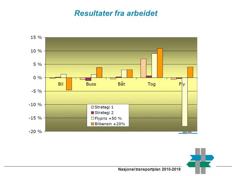 Resultater fra arbeidet Nasjonal transportplan 2010-2019