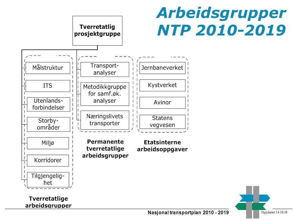 Nasjonal transportplan 2010 - 2019