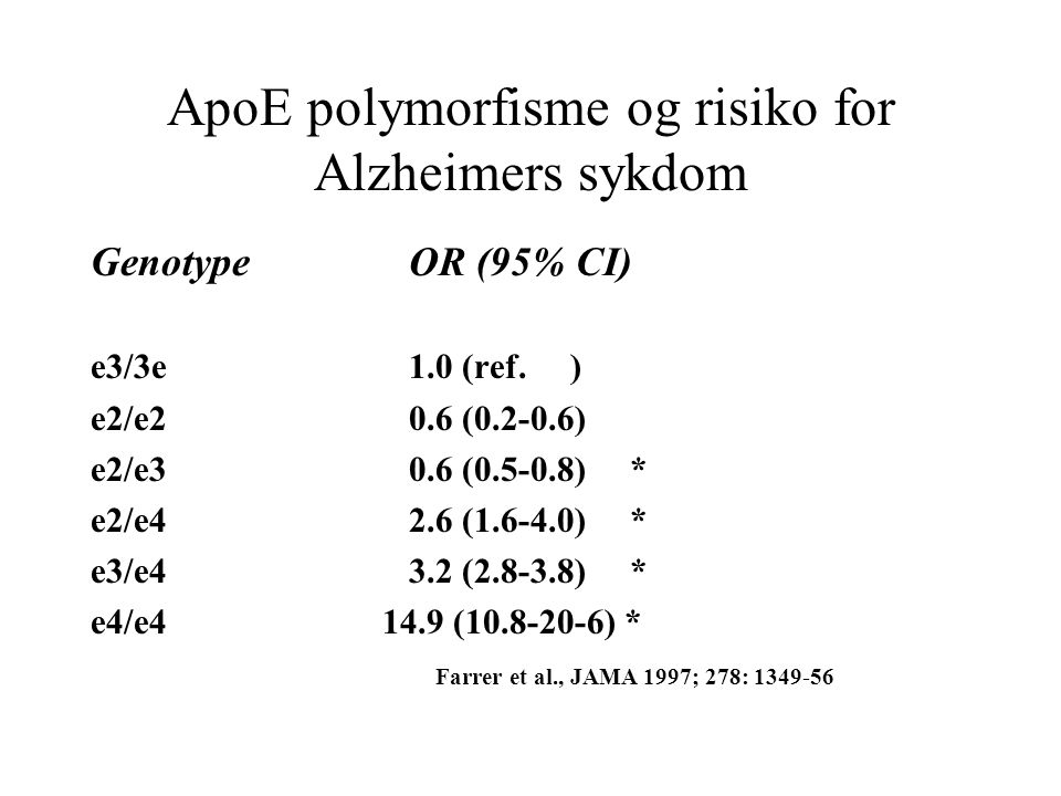 ApoE polymorfisme og risiko for Alzheimers sykdom