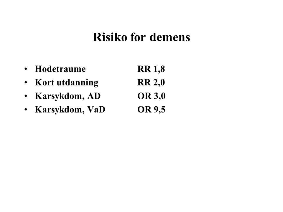 Risiko for demens Hodetraume RR 1,8 Kort utdanning RR 2,0
