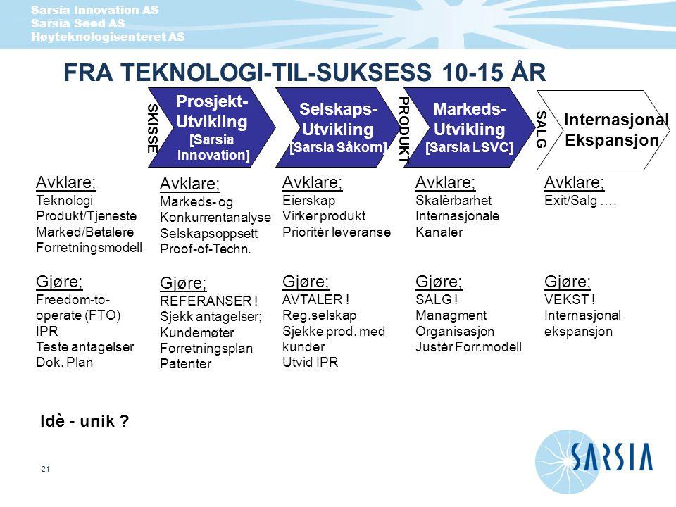 FRA TEKNOLOGI-TIL-SUKSESS 10-15 ÅR