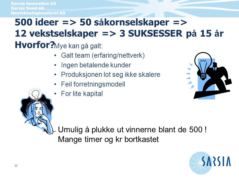 500 ideer => 50 såkornselskaper => 12 vekstselskaper => 3 SUKSESSER på 15 år Hvorfor