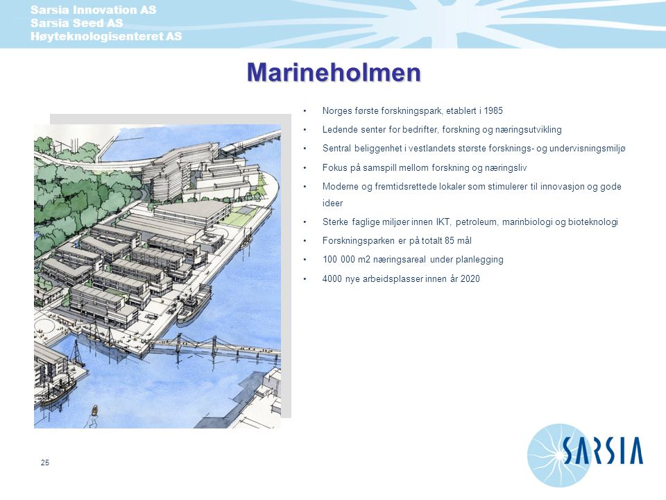 Marineholmen Norges første forskningspark, etablert i 1985