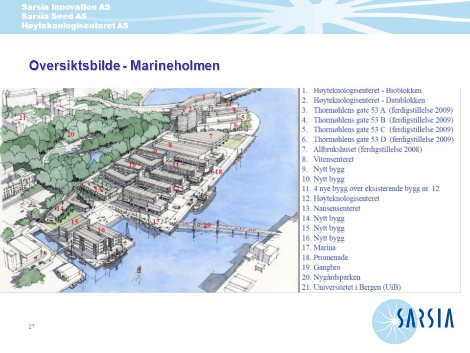 Oversiktsbilde - Marineholmen