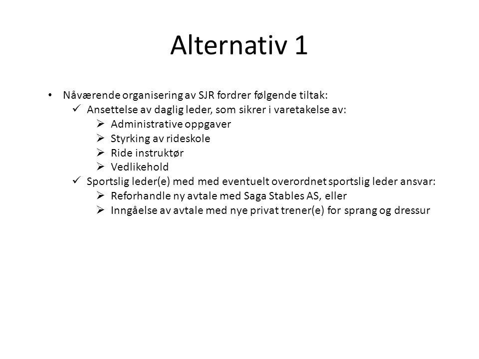 Alternativ 1 Nåværende organisering av SJR fordrer følgende tiltak: