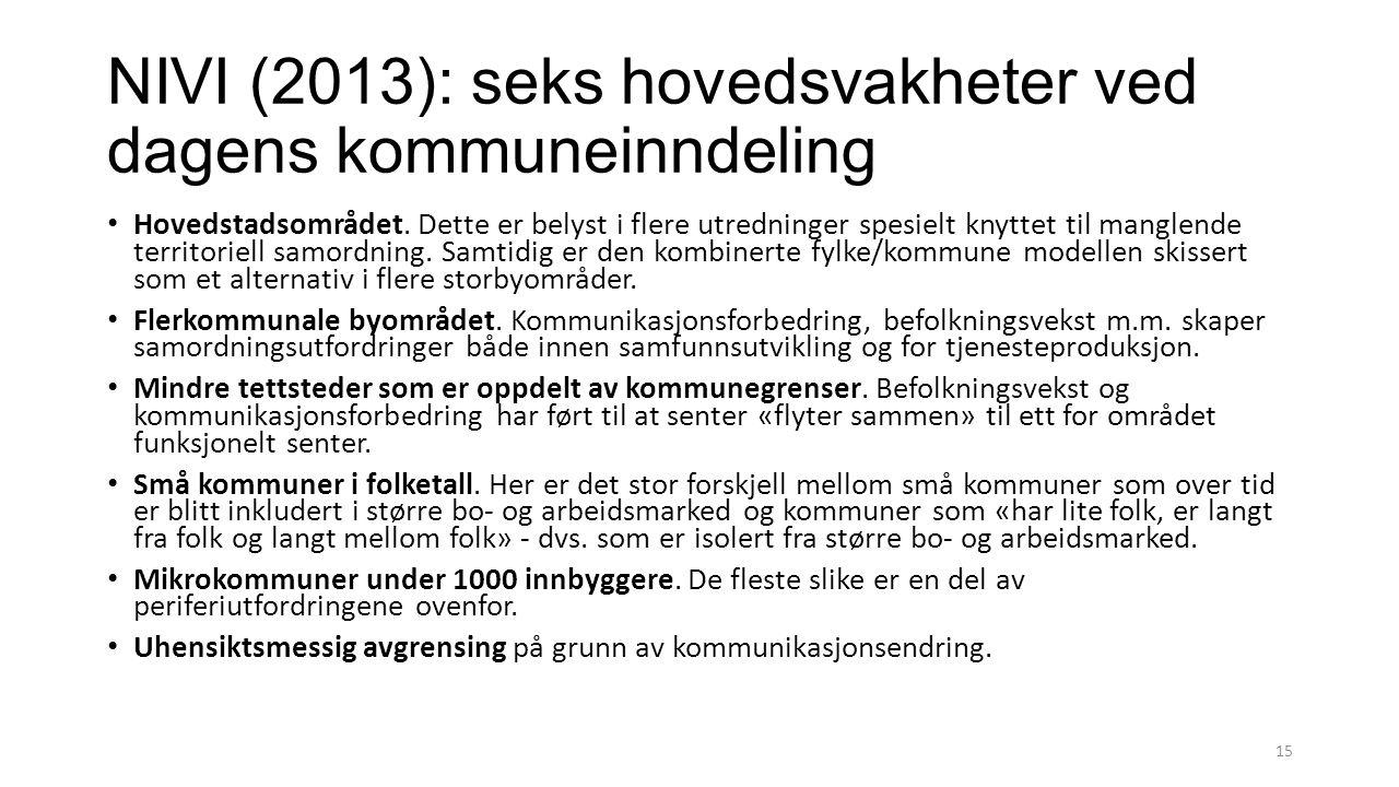 NIVI (2013): seks hovedsvakheter ved dagens kommuneinndeling