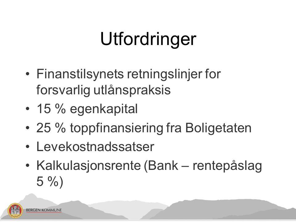 Utfordringer Finanstilsynets retningslinjer for forsvarlig utlånspraksis. 15 % egenkapital. 25 % toppfinansiering fra Boligetaten.