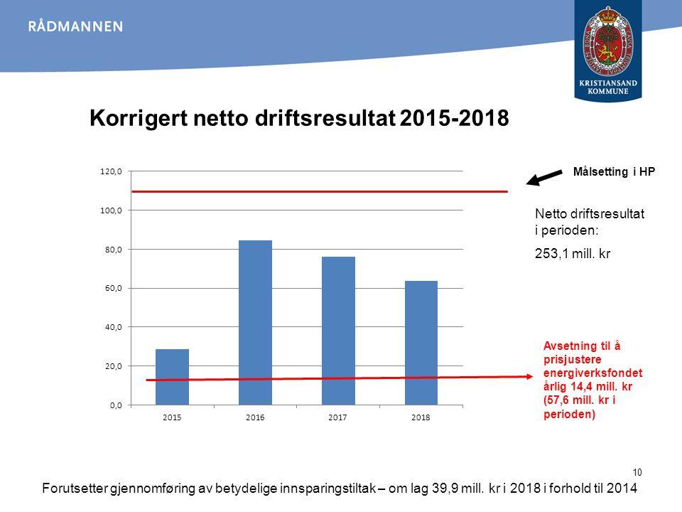 Korrigert netto driftsresultat 2015-2018