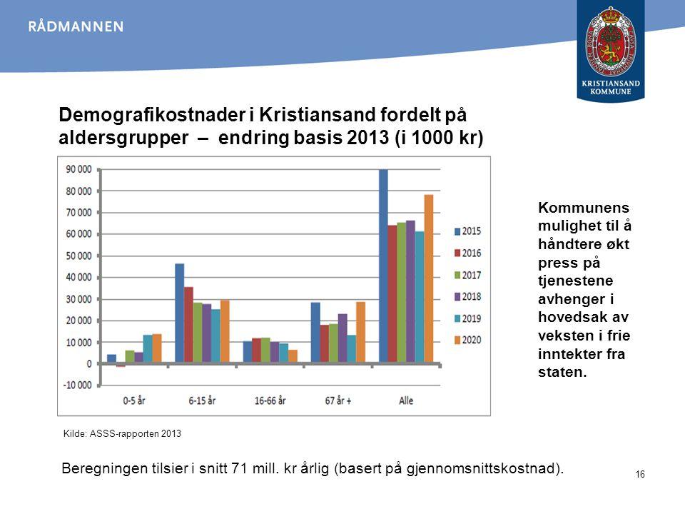 Demografikostnader i Kristiansand fordelt på aldersgrupper – endring basis 2013 (i 1000 kr)