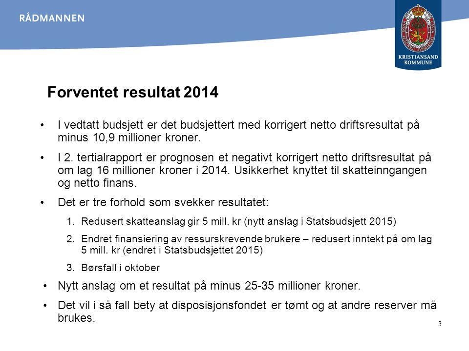 Forventet resultat 2014 I vedtatt budsjett er det budsjettert med korrigert netto driftsresultat på minus 10,9 millioner kroner.