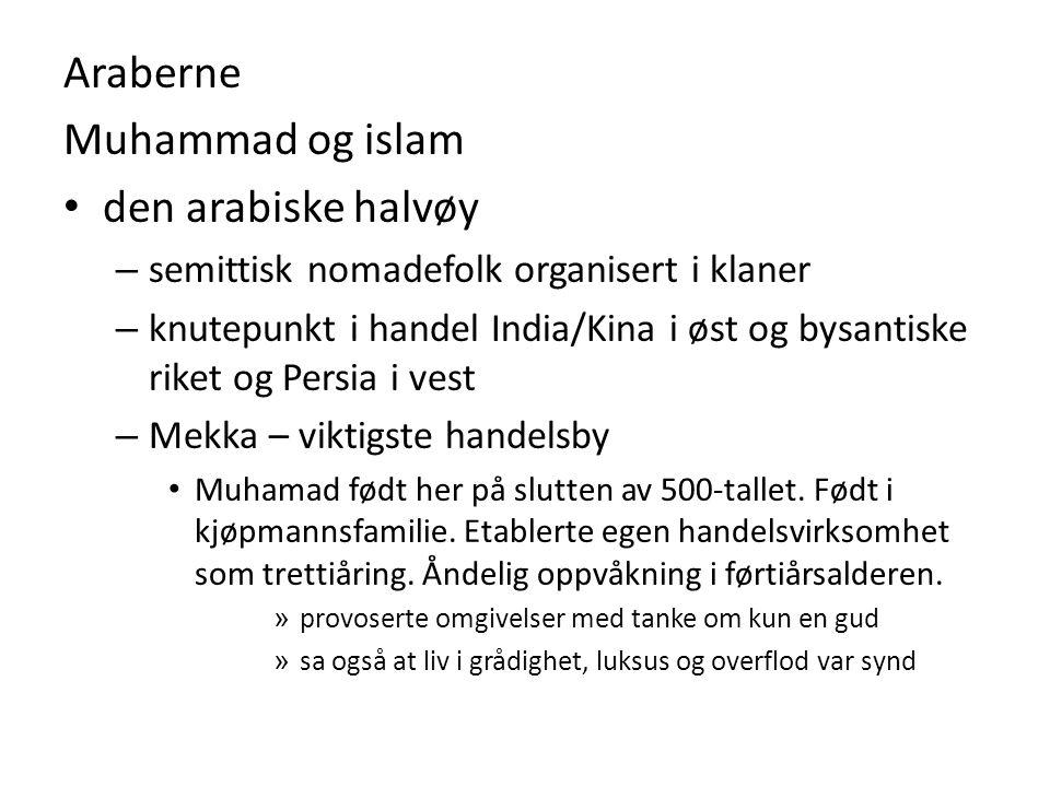 Araberne Muhammad og islam den arabiske halvøy