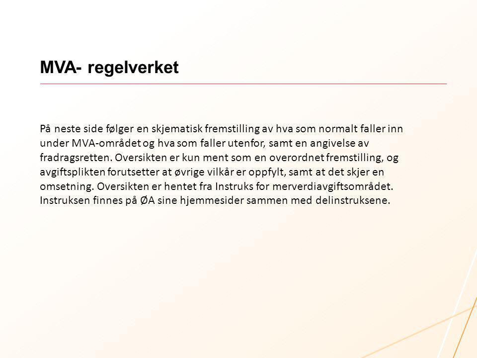 MVA- regelverket