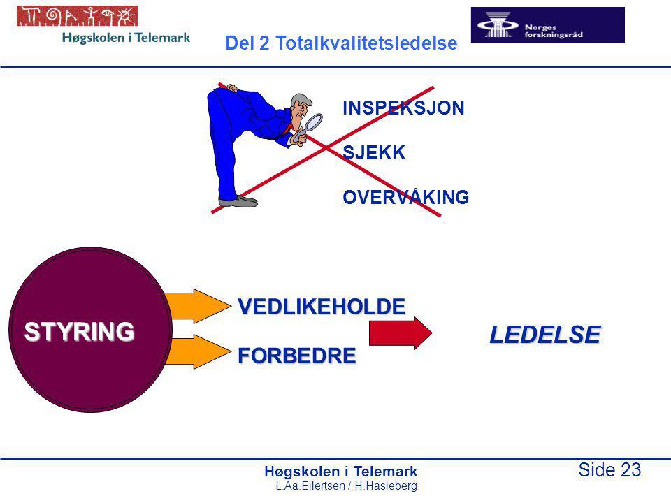 STYRING LEDELSE VEDLIKEHOLDE FORBEDRE Del 2 Totalkvalitetsledelse