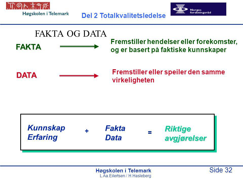 FAKTA OG DATA FAKTA DATA Kunnskap Fakta Riktige Erfaring Data