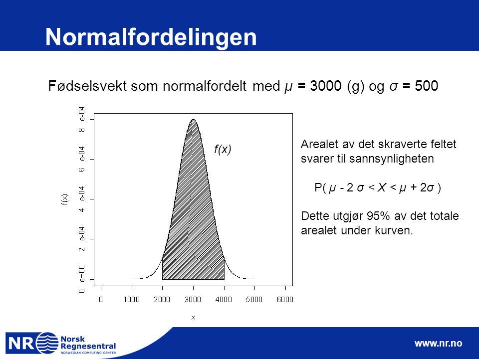 Normalfordelingen Fødselsvekt som normalfordelt med µ = 3000 (g) og σ = 500. Arealet av det skraverte feltet svarer til sannsynligheten.