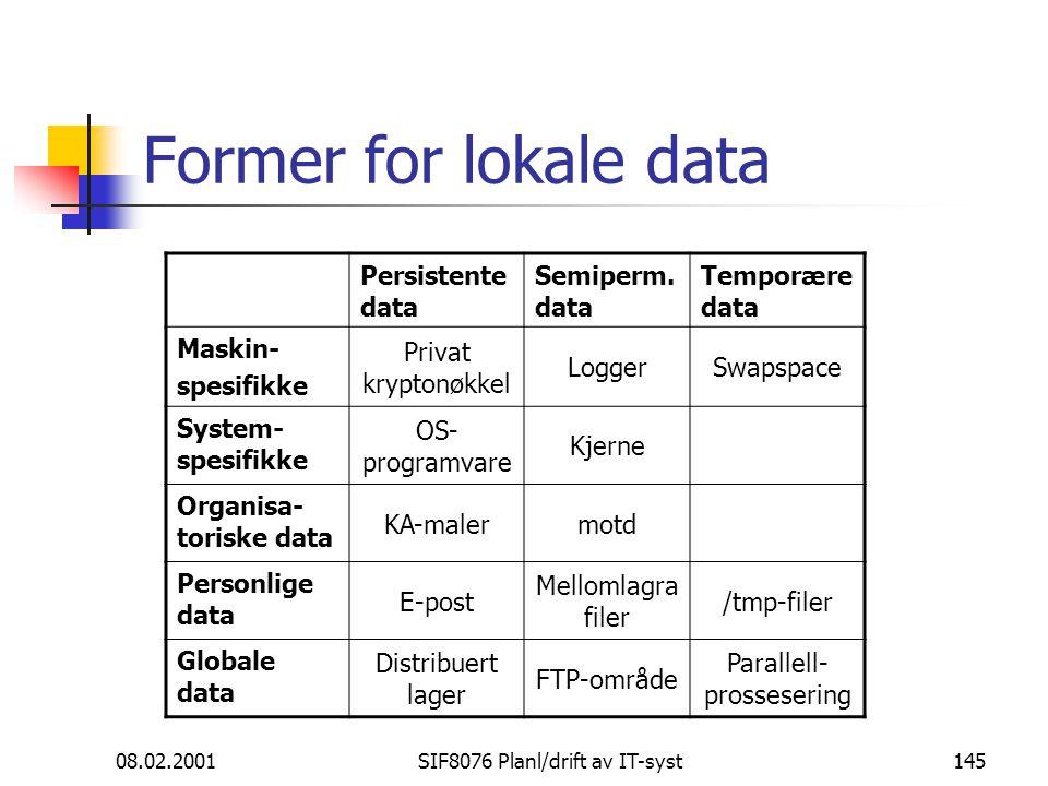 Former for lokale data Persistente data Semiperm. data Temporære data