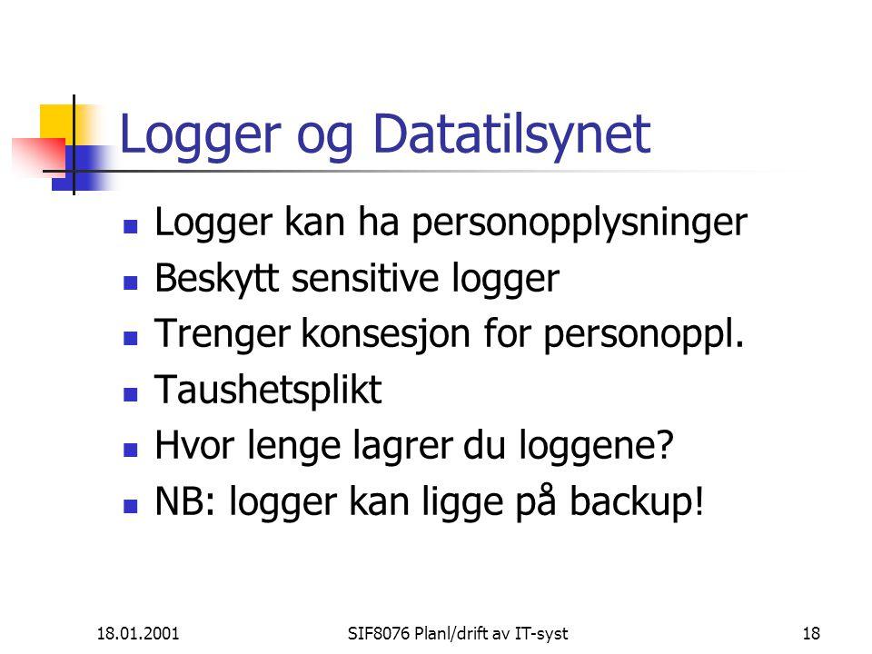 Logger og Datatilsynet