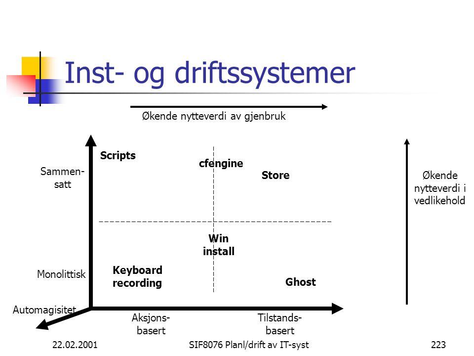 Inst- og driftssystemer