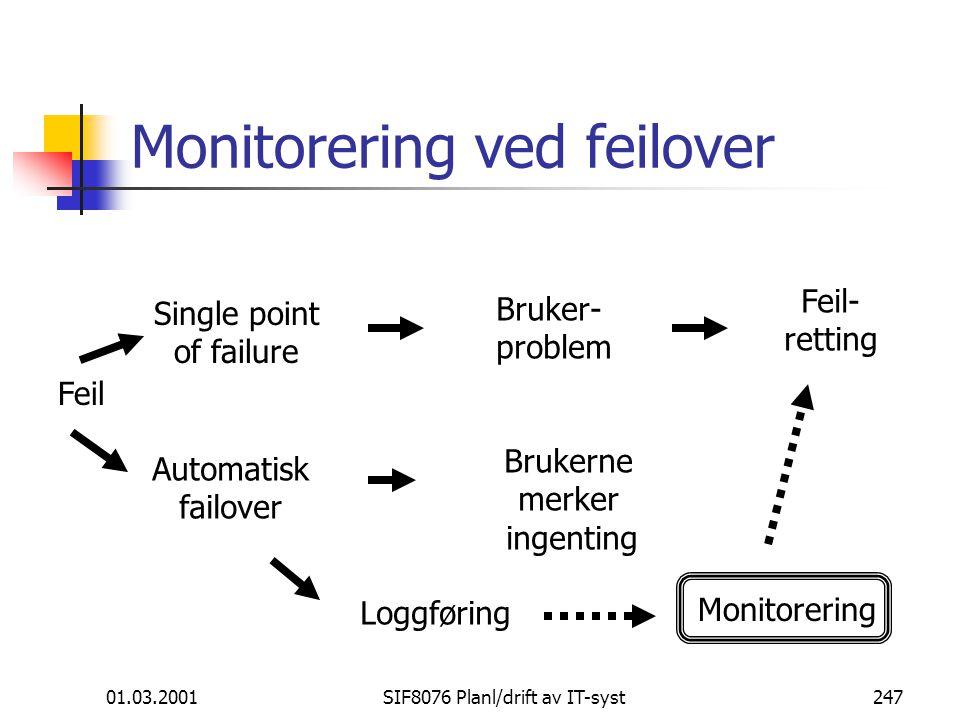 Monitorering ved feilover
