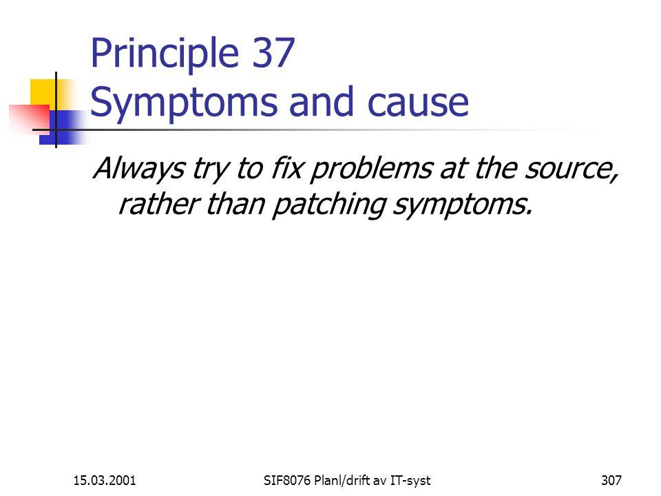 Principle 37 Symptoms and cause