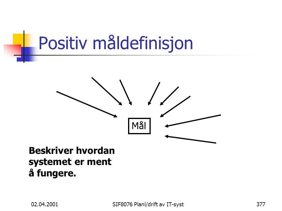 Positiv måldefinisjon