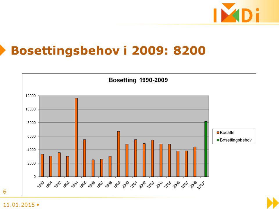 Bosettingsbehov i 2009: 8200 Dette er flere enn under Bosnia-tiden på midten av 1990-tallet. Men vi klarte det da!