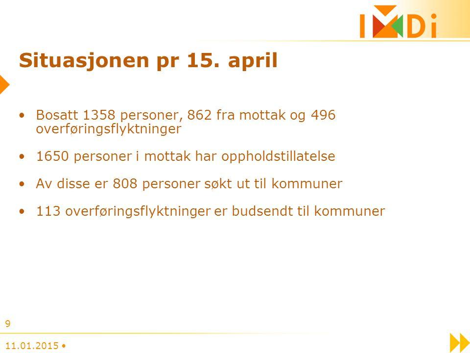 Situasjonen pr 15. april Bosatt 1358 personer, 862 fra mottak og 496 overføringsflyktninger. 1650 personer i mottak har oppholdstillatelse.